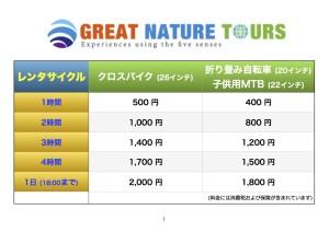 レンタサイクル料金表